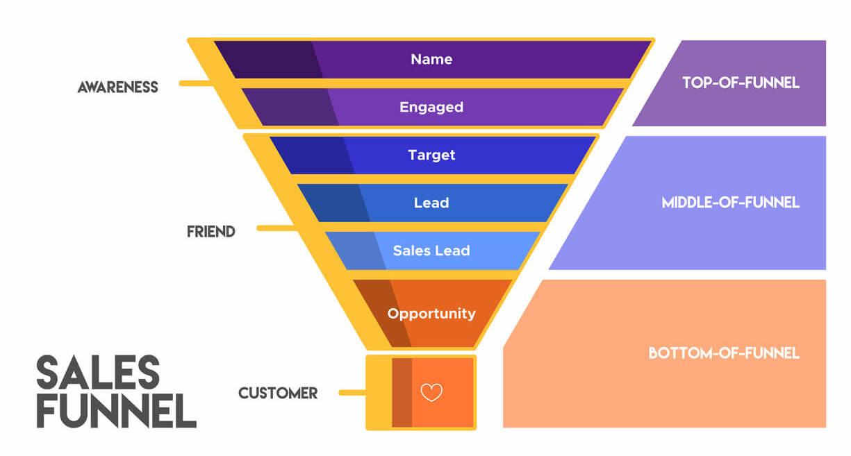 sales-funnel-illustration