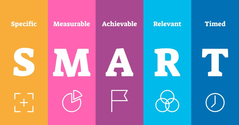 smart goal setting meaning